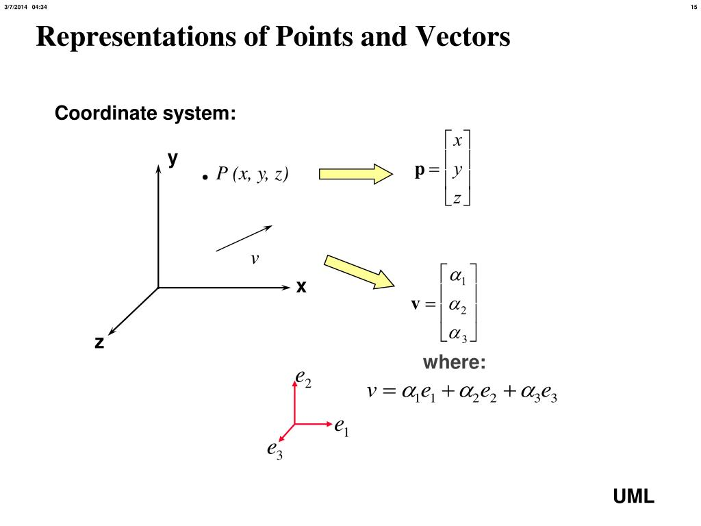 Representations of Points and Vectors