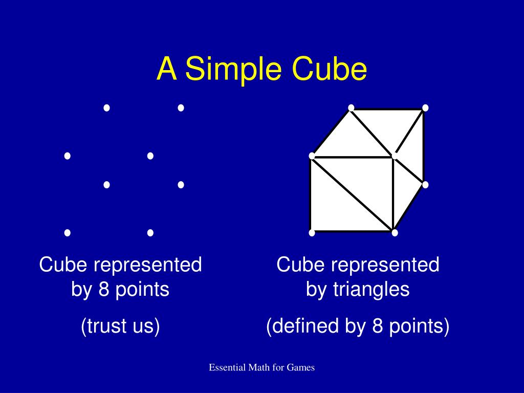 A Simple Cube