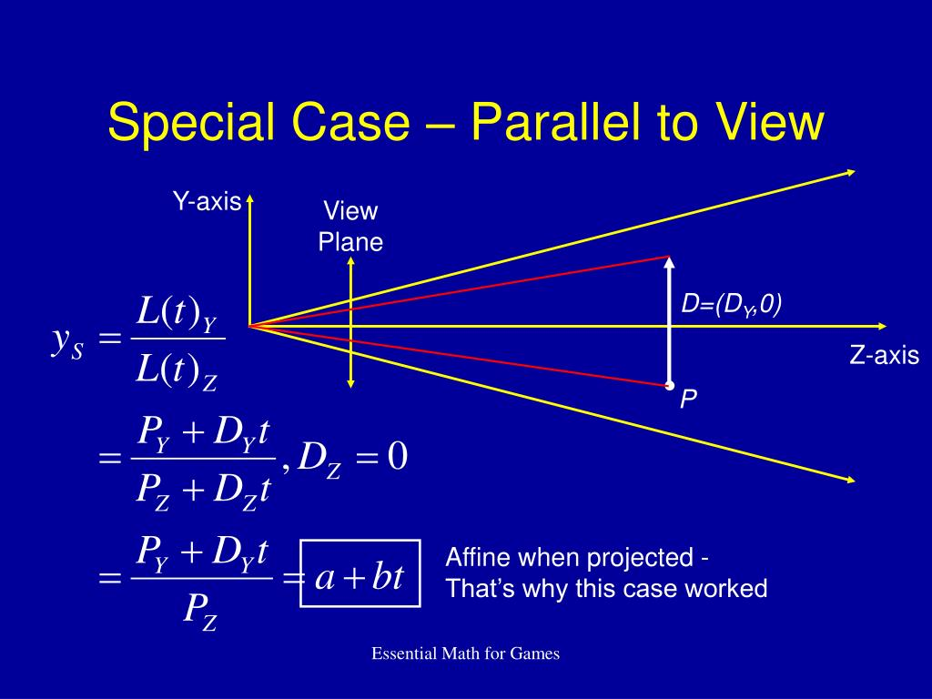 Special Case – Parallel to View