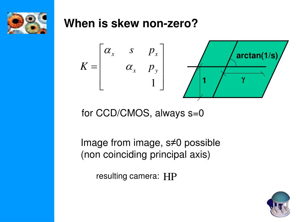 When is skew non-zero?