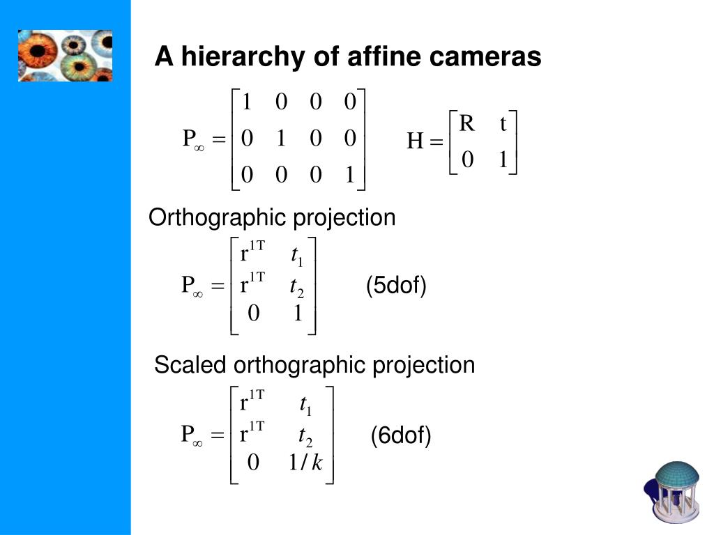 A hierarchy of affine cameras
