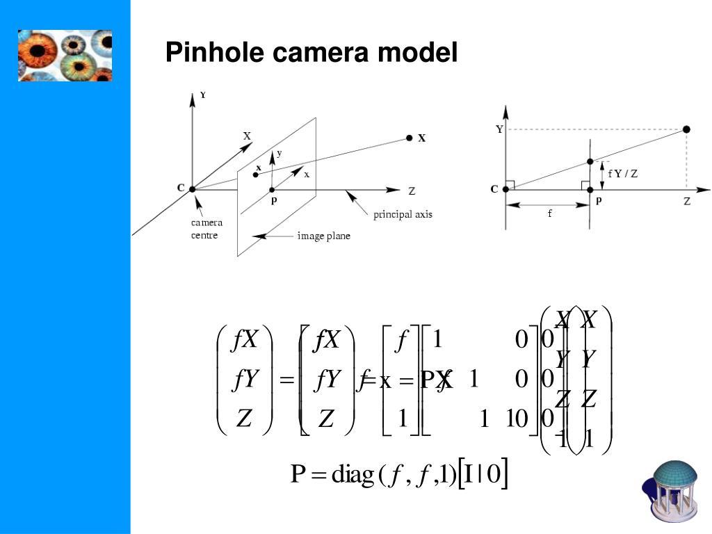 Pinhole camera model