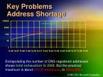 key problems address shortage