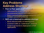 key problems address shortage5