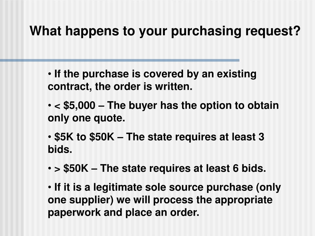 What happens to your purchasing request?