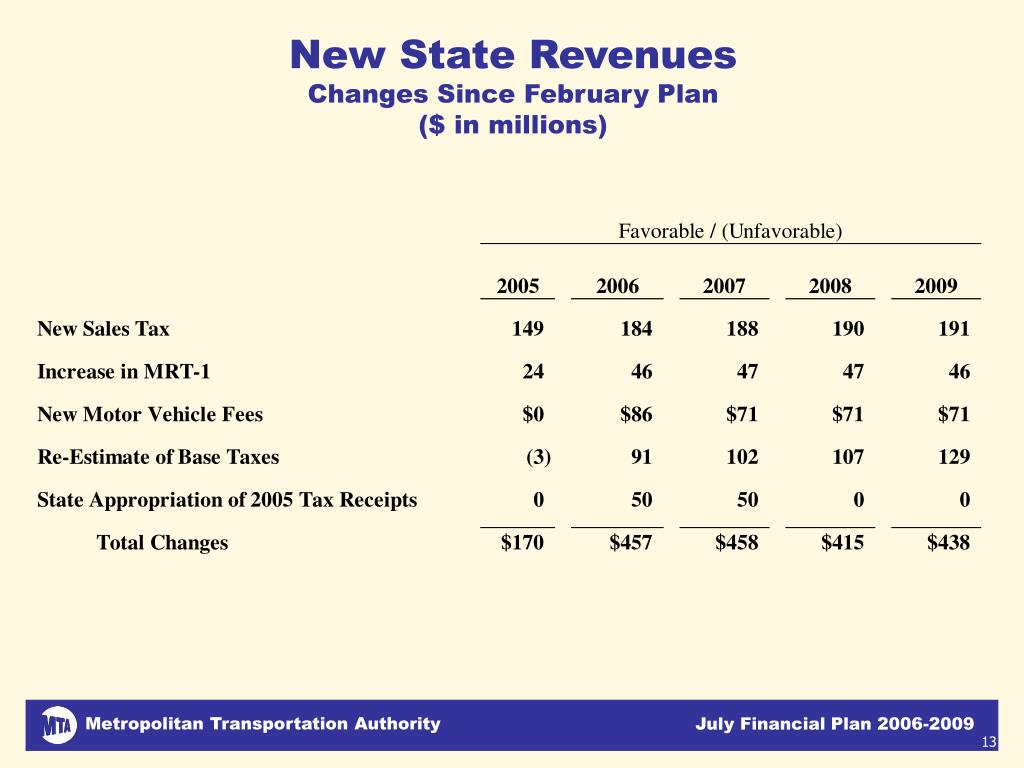 New State Revenues