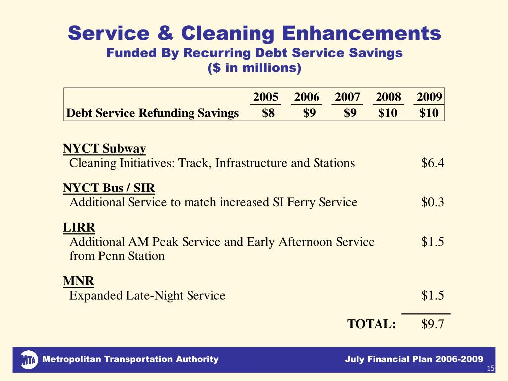 Service & Cleaning Enhancements