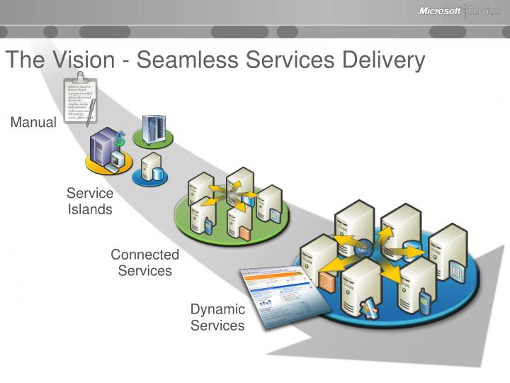 The Vision - Seamless Services Delivery