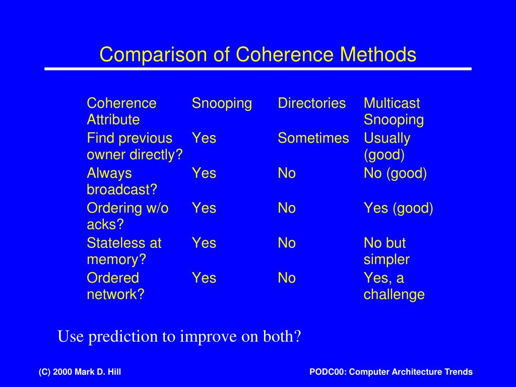 Comparison of Coherence Methods