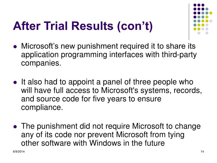 After Trial Results (con't)