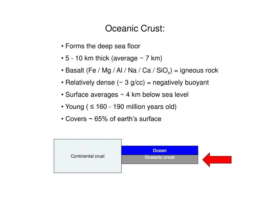 Oceanic Crust: