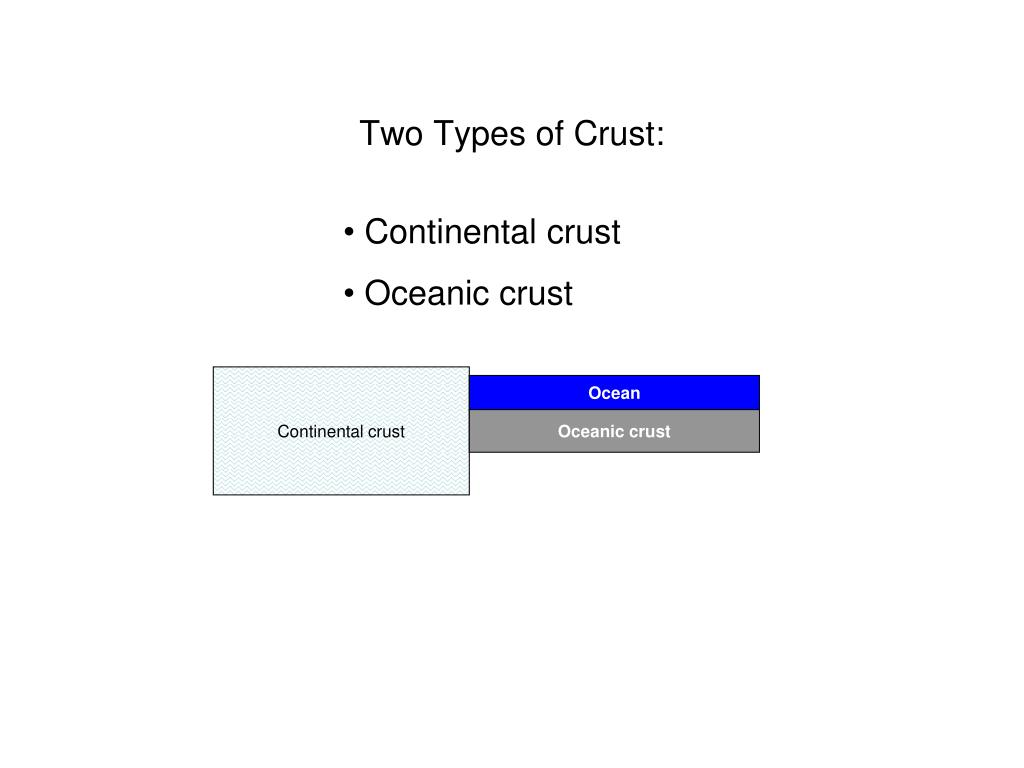 Two Types of Crust: