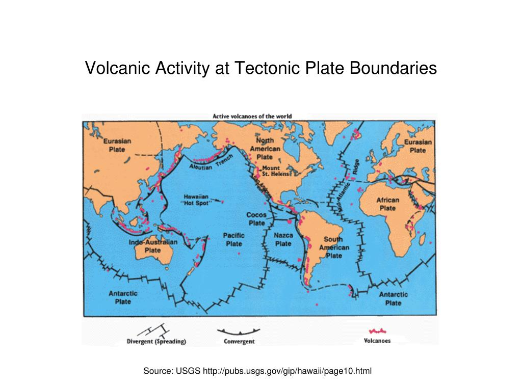 Volcanic Activity at Tectonic Plate Boundaries