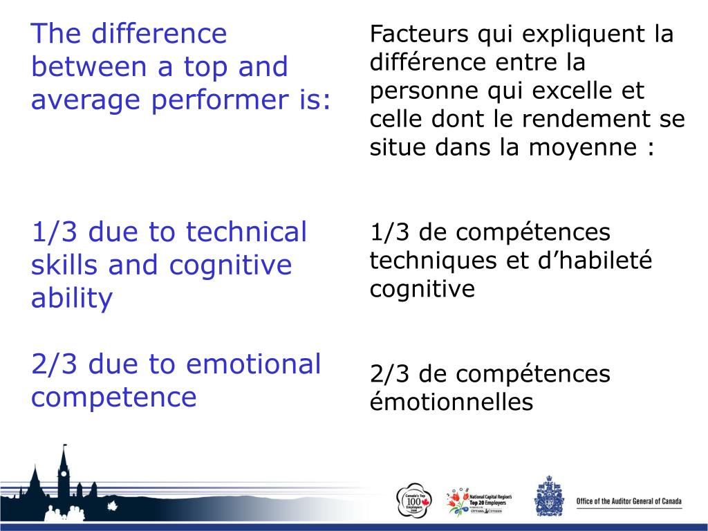 Facteurs qui expliquent la différence entre la personne qui excelle et celle dont le rendement se situe dans la moyenne :