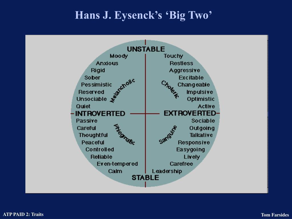 hans eysenck Similarmindscom.