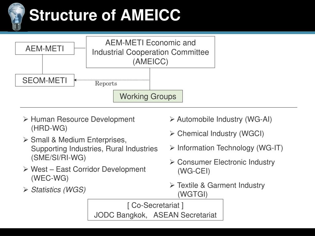 Structure of AMEICC