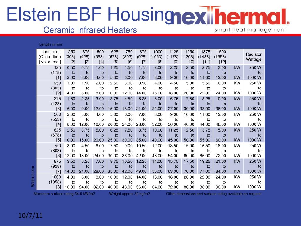 Elstein EBF Housing
