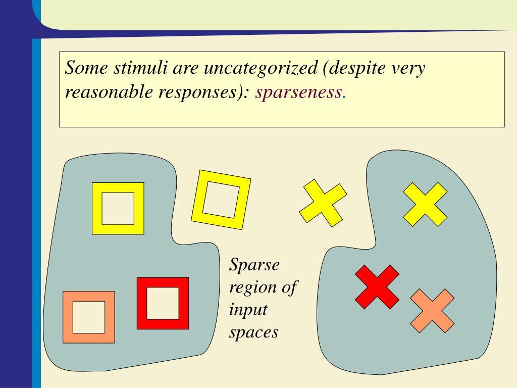 Some stimuli are uncategorized (despite very reasonable responses):