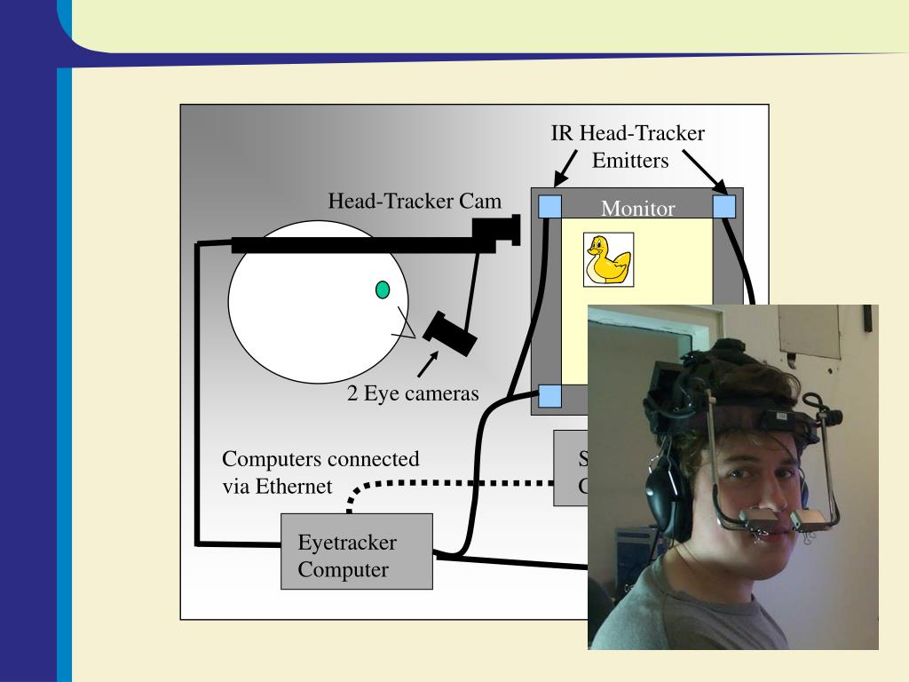 IR Head-Tracker