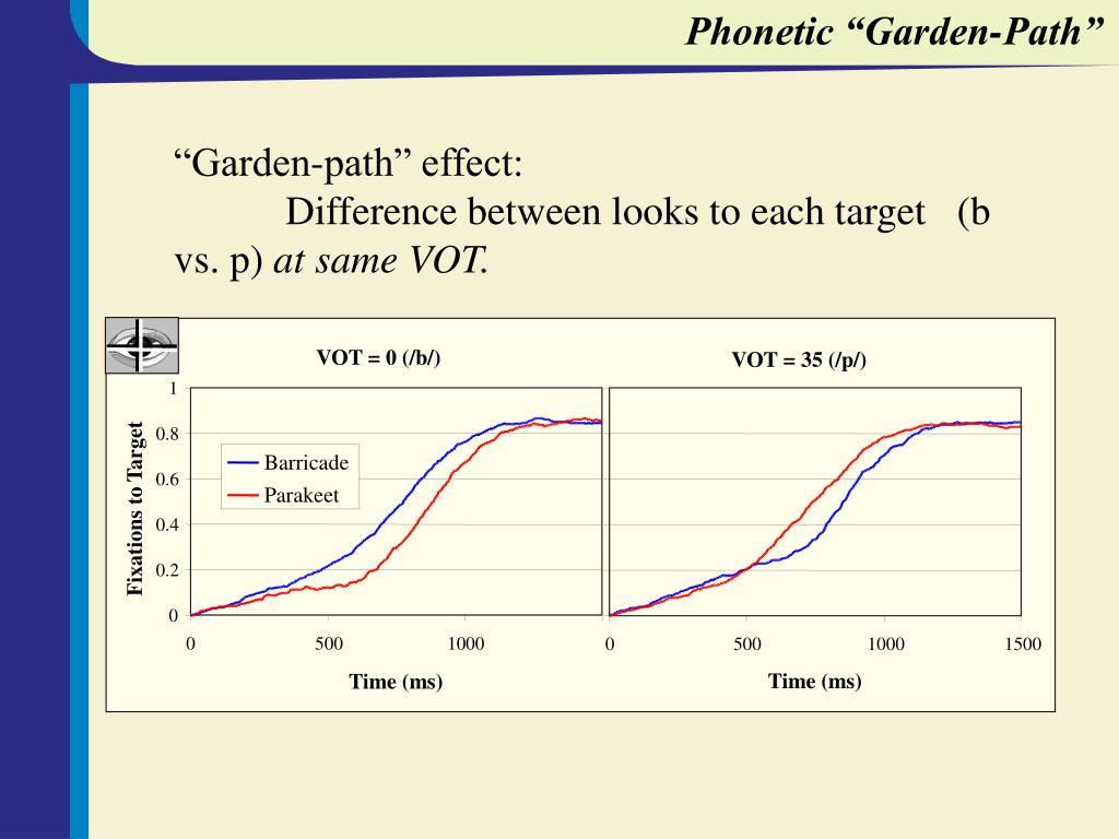 "Phonetic ""Garden-Path"""