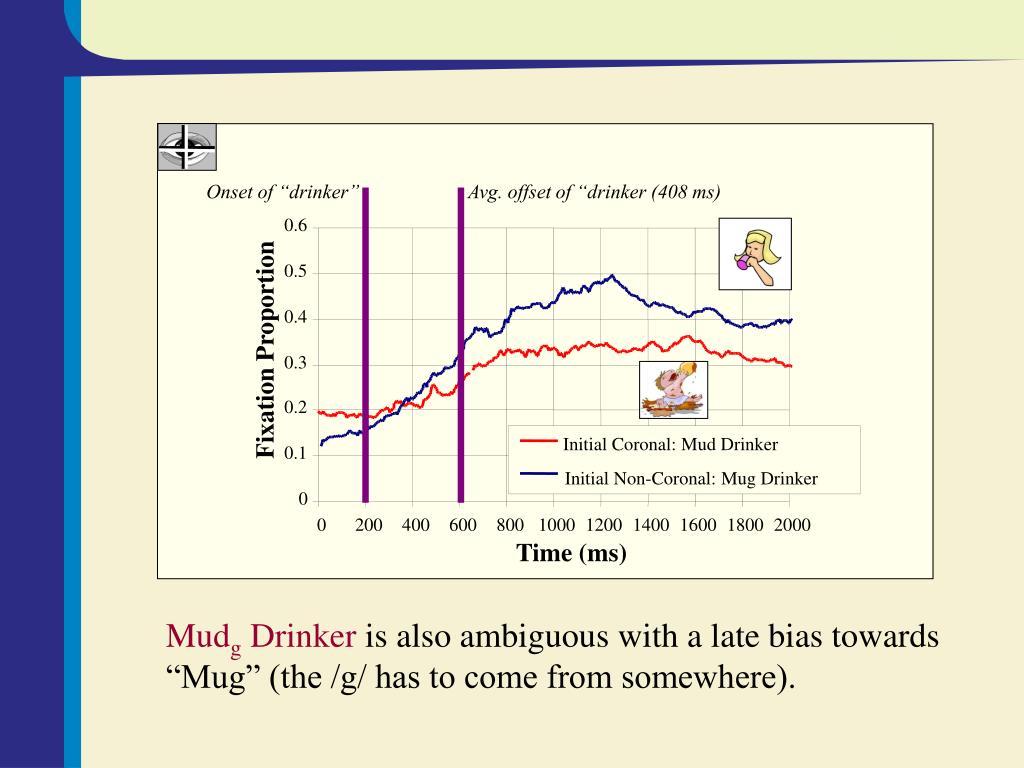 "Onset of ""drinker"""