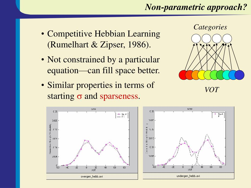 Non-parametric approach?