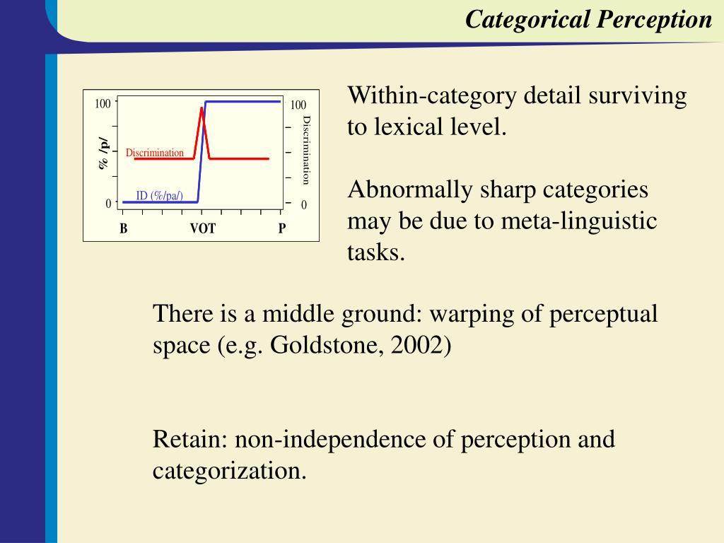 Categorical Perception