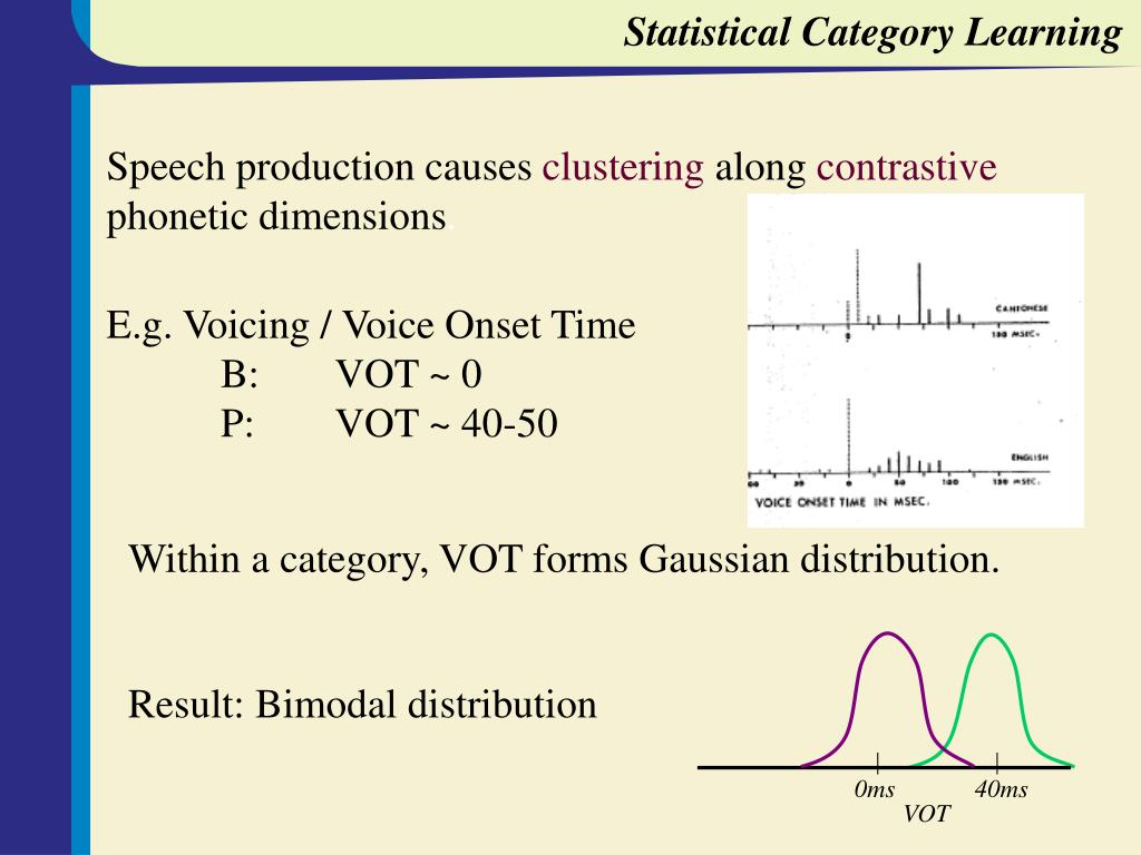 Statistical Category Learning
