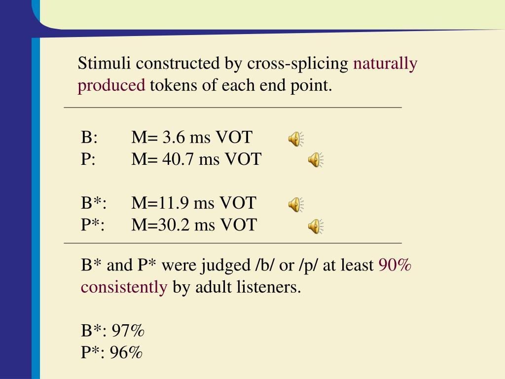 B:M= 3.6 ms VOT