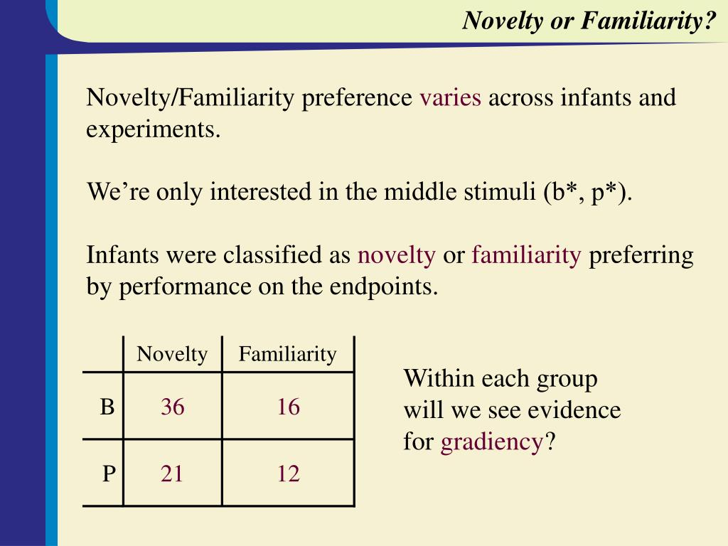 Novelty or Familiarity?