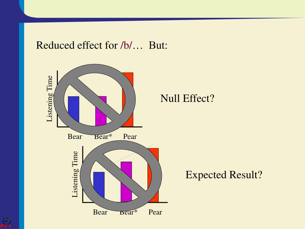Null Effect?