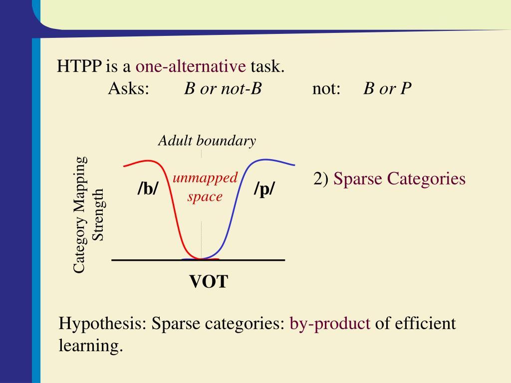 Adult boundary