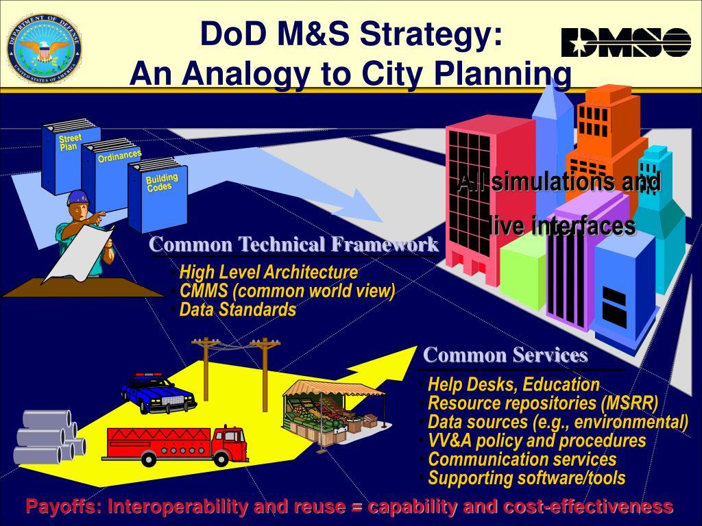 DoD M&S Strategy: