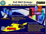 dod m s strategy an analogy to city planning