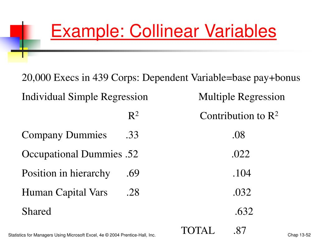 Example: Collinear Variables