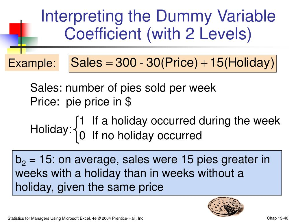 Interpreting the Dummy Variable Coefficient (with 2 Levels)