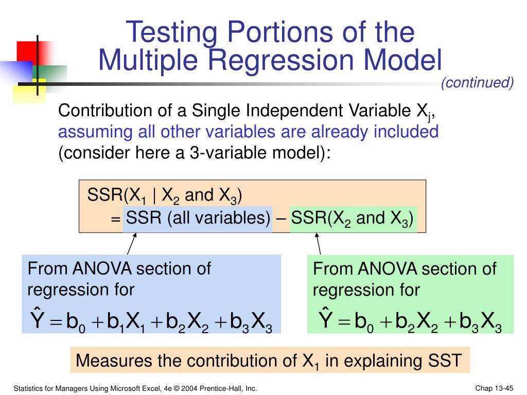 Testing Portions of the Multiple Regression Model