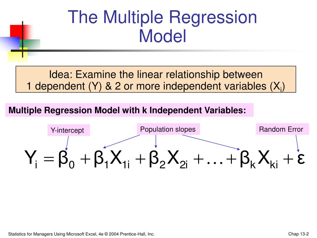 The Multiple Regression Model