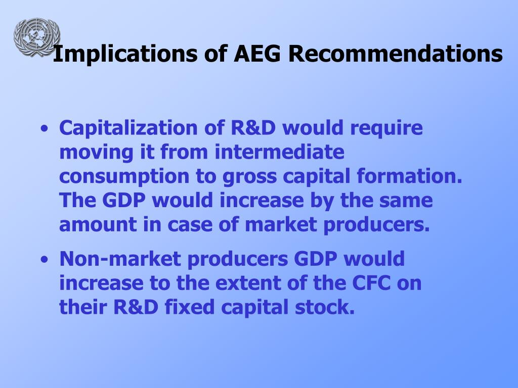 Implications of AEG Recommendations