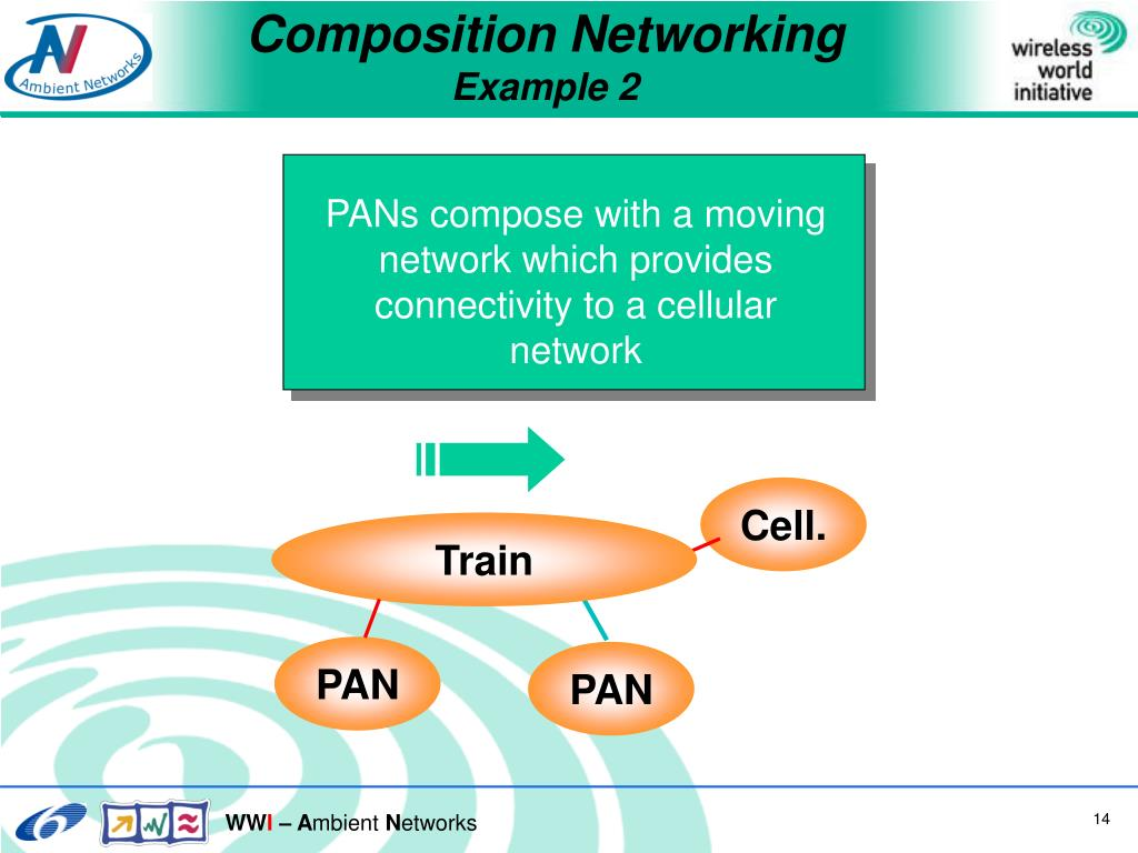 Composition Networking