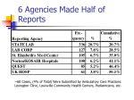 6 agencies made half of reports