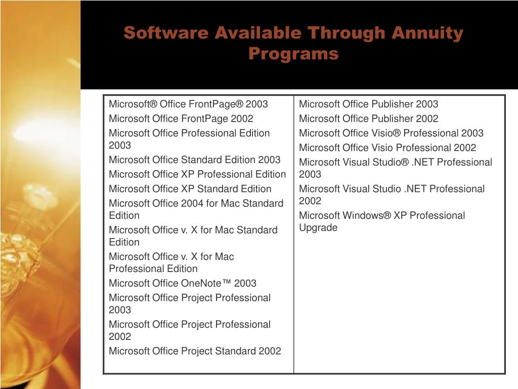 Software Available Through Annuity Programs