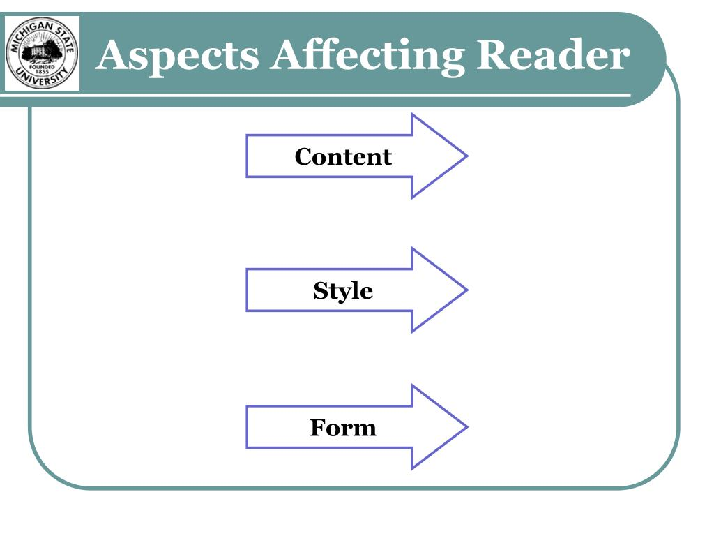 Aspects Affecting Reader