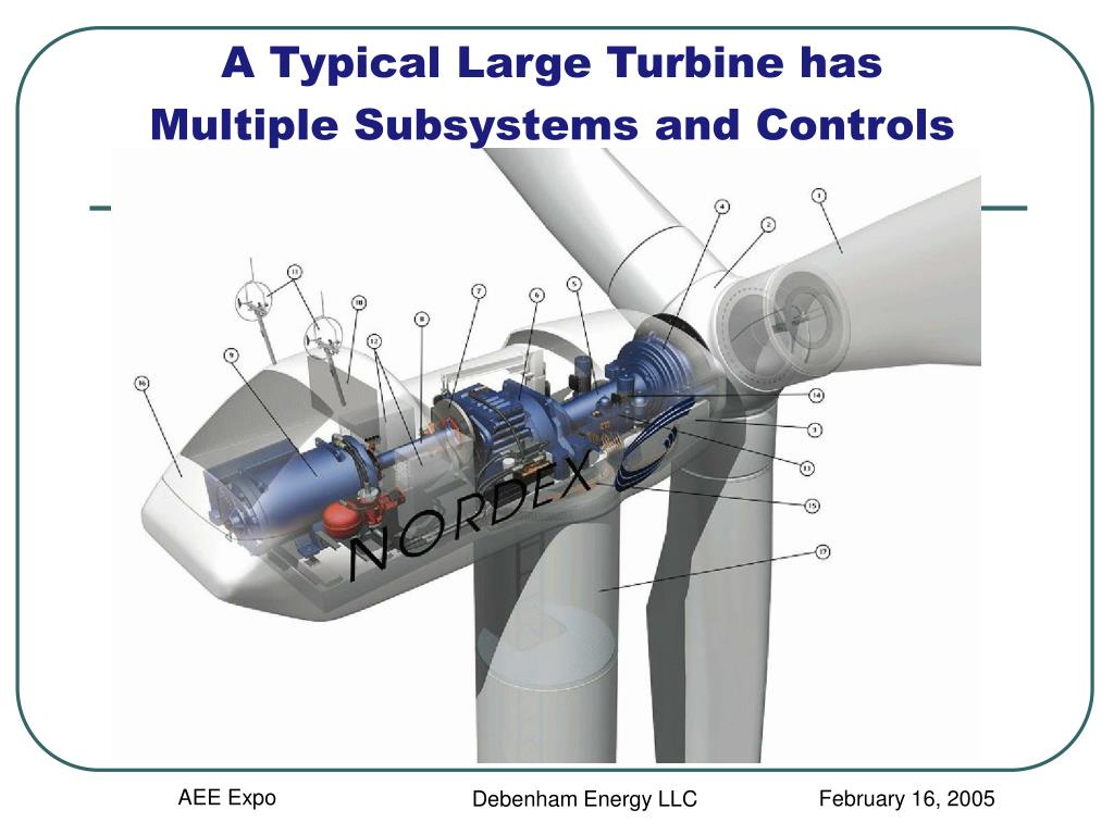 A Typical Large Turbine has