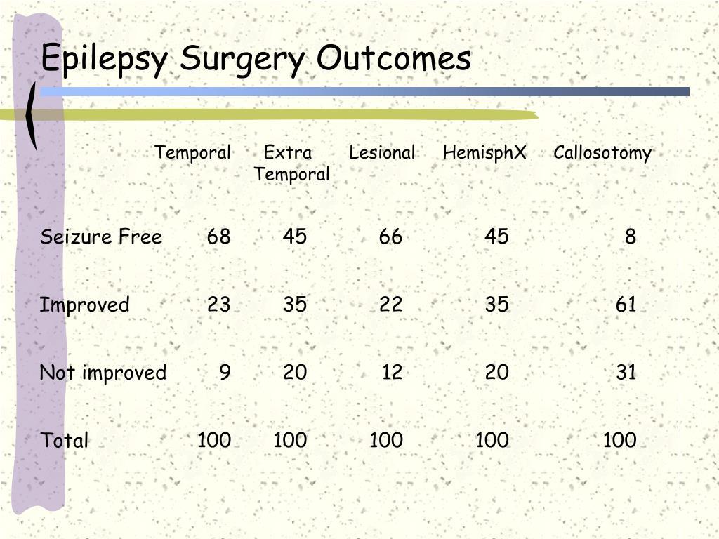 Epilepsy Surgery Outcomes