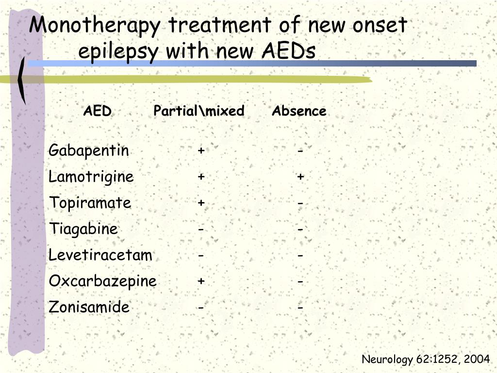 Monotherapy treatment of new onset epilepsy with new AEDs