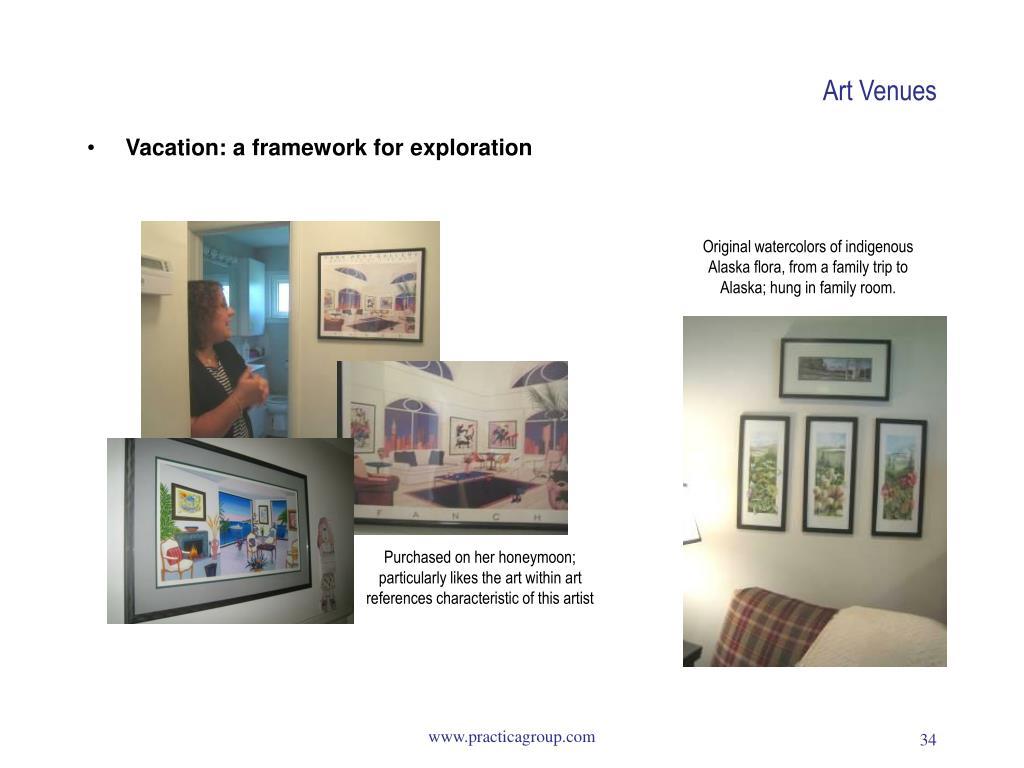 Art Venues