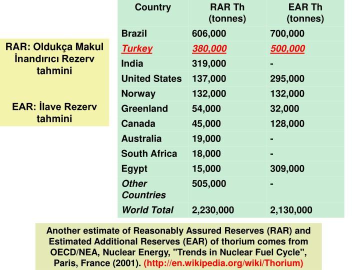 RAR: Oldukça Makul İnandırıcı Rezerv tahmini