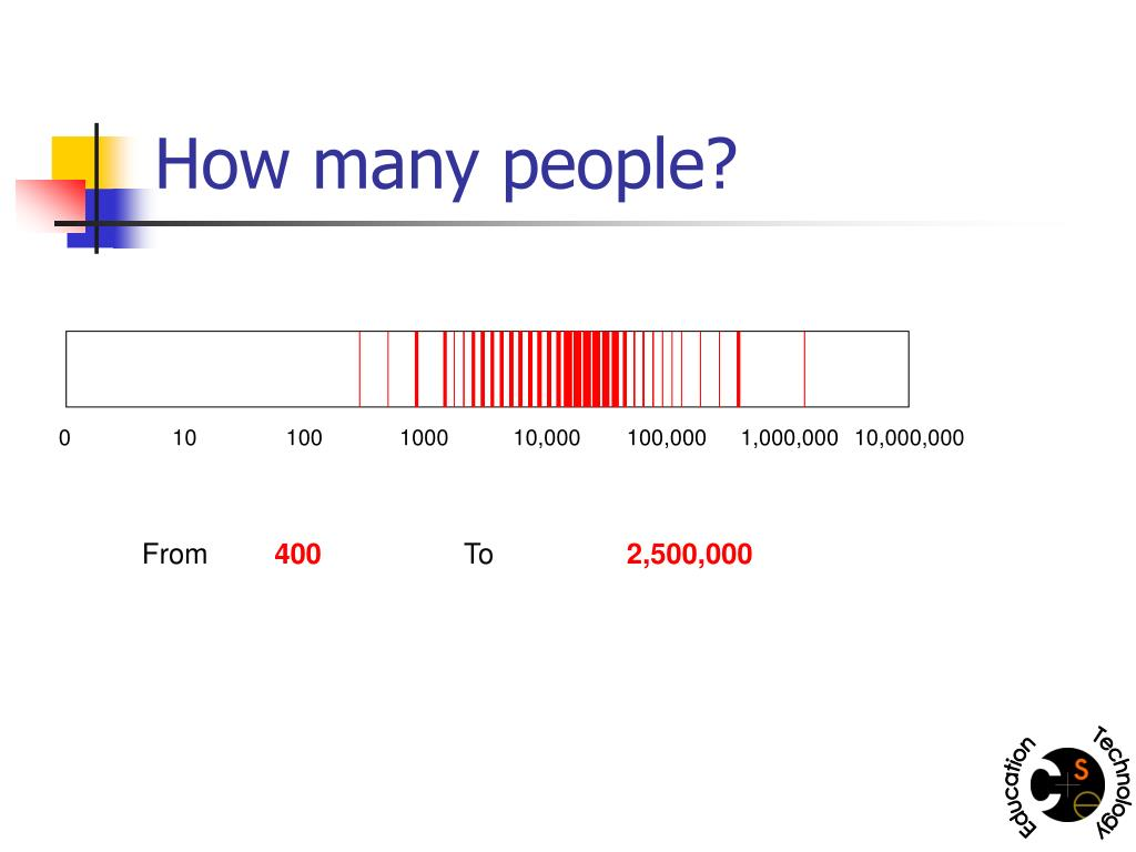 How many people?
