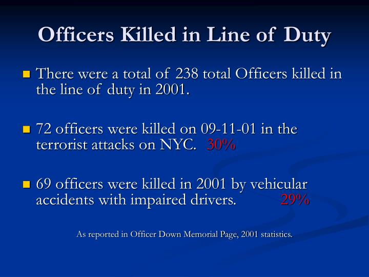 Officers Killed in Line of Duty